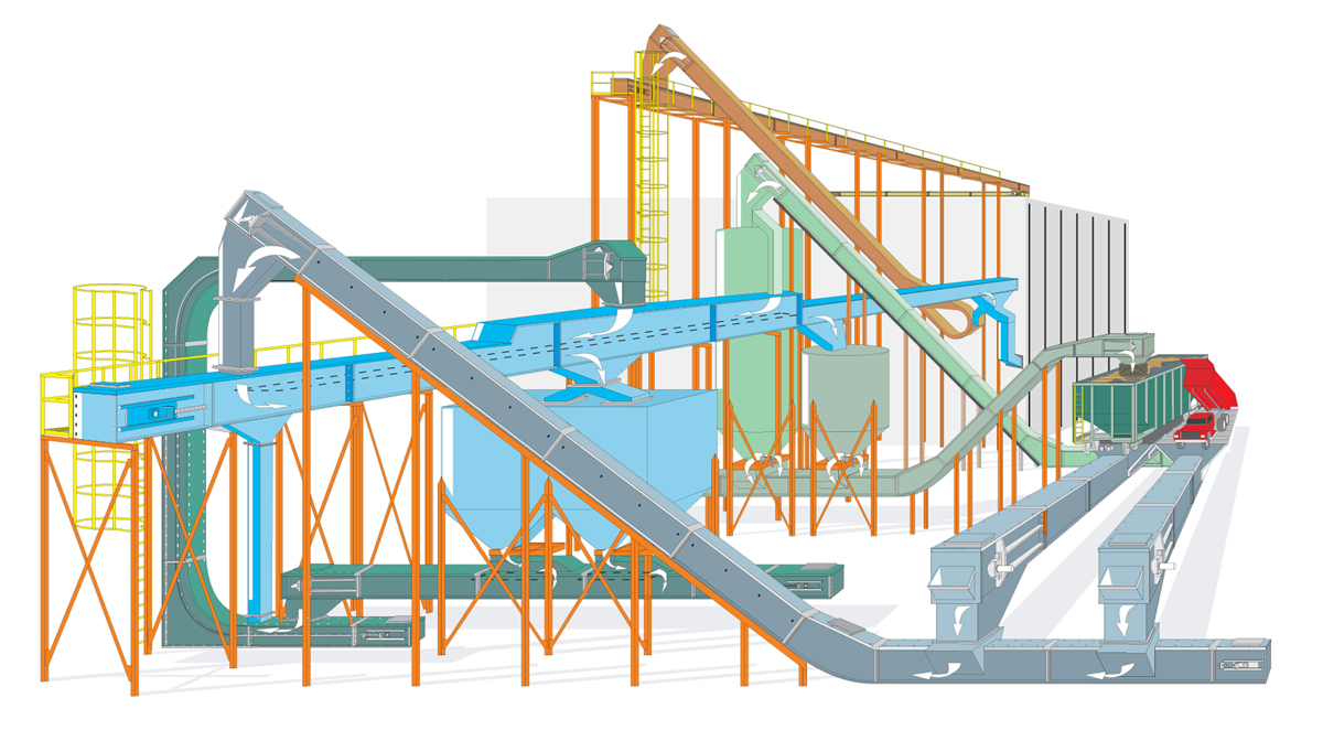 En-Masse Drag Chain Conveyor System Illustration | Hapman.com